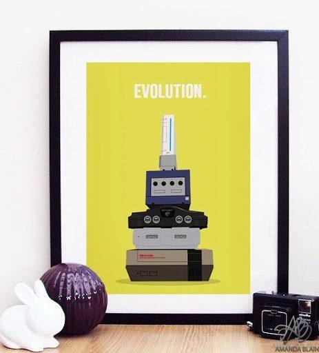 *The Nintendo Evolution *