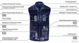 Scottevest Featherweight Vest Review